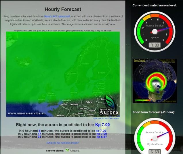 norrsken forecast 2207